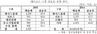 가구·렌털업체까지 가세 1.2조 침대시장 '춘추전국시대' : 뉴스zum